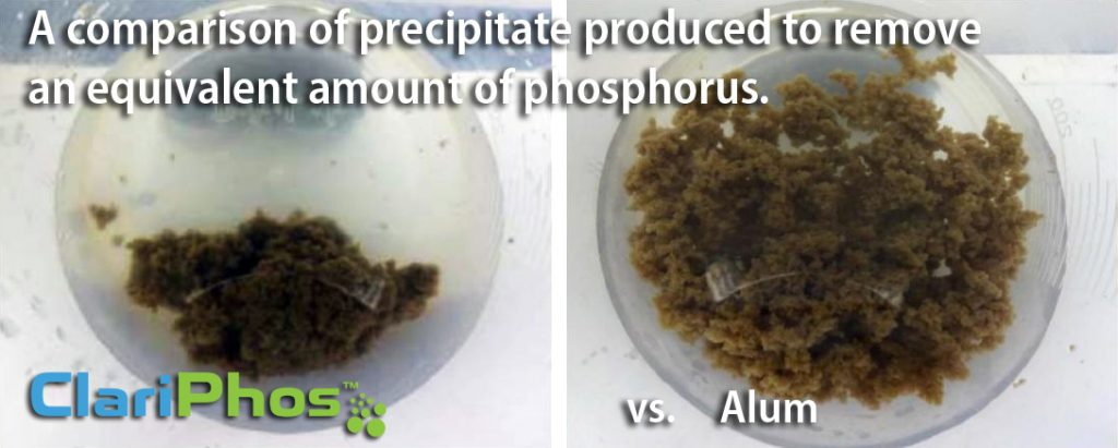 ClariPhos produces up to 50% less sludge than conventional alternatives